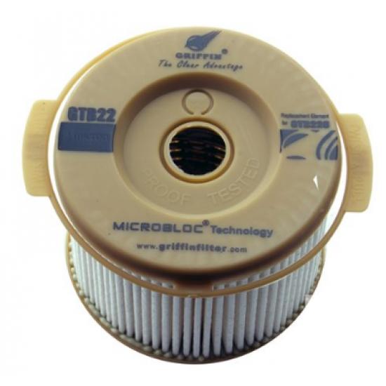 CARTUCHO GTB22 RECAMBIO PARA FILTROS GTB228 - 2 MICRAS